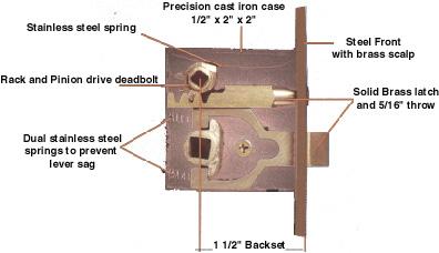 Von Morris Box Lock See Wikipedia Mortise Lock